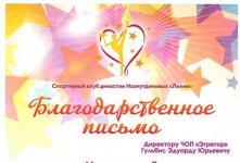 Открытый детский турнир по художественной гимнастике «Звездопад»